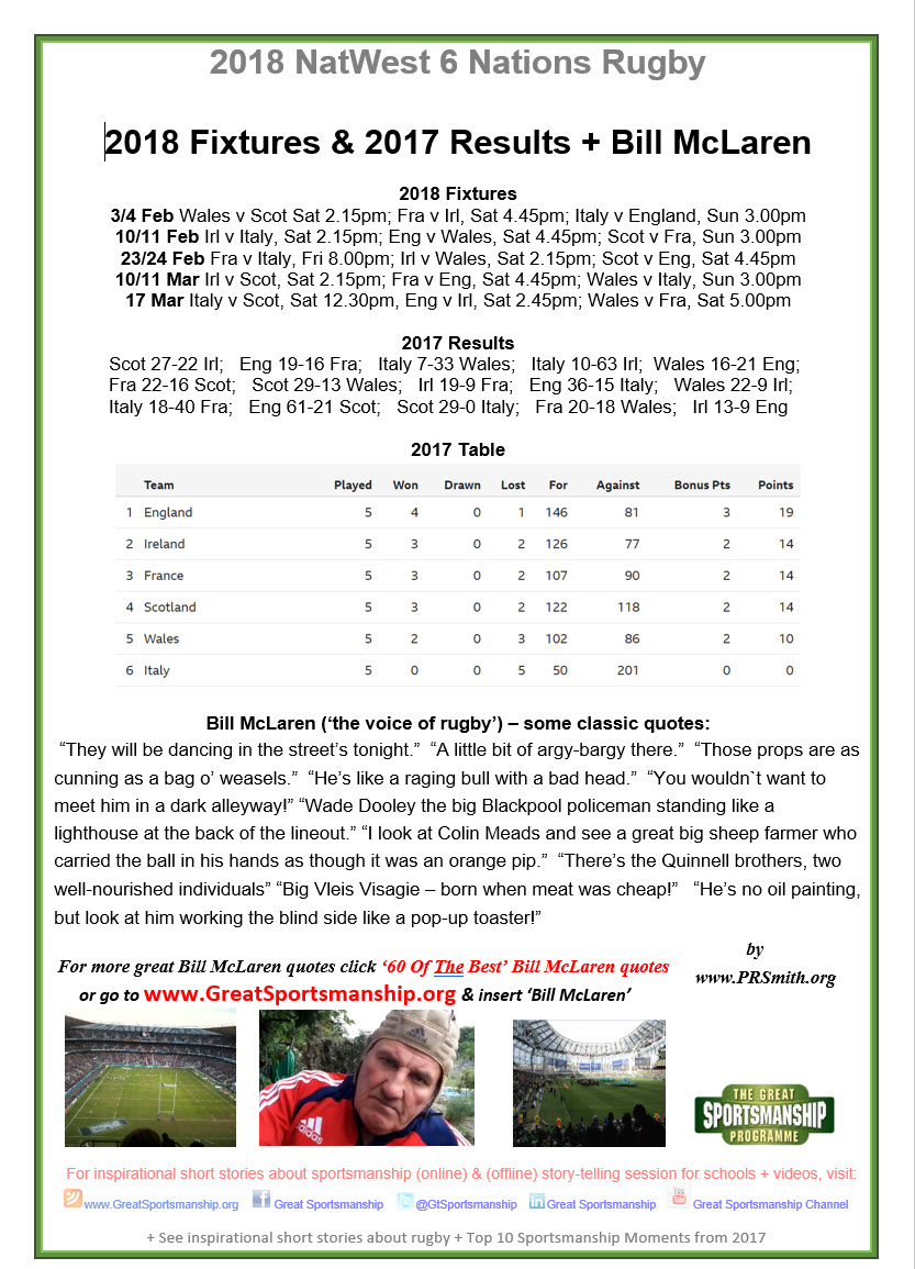 6 Nations 2018 Fixtures & 2017 Results & Bill McLaren