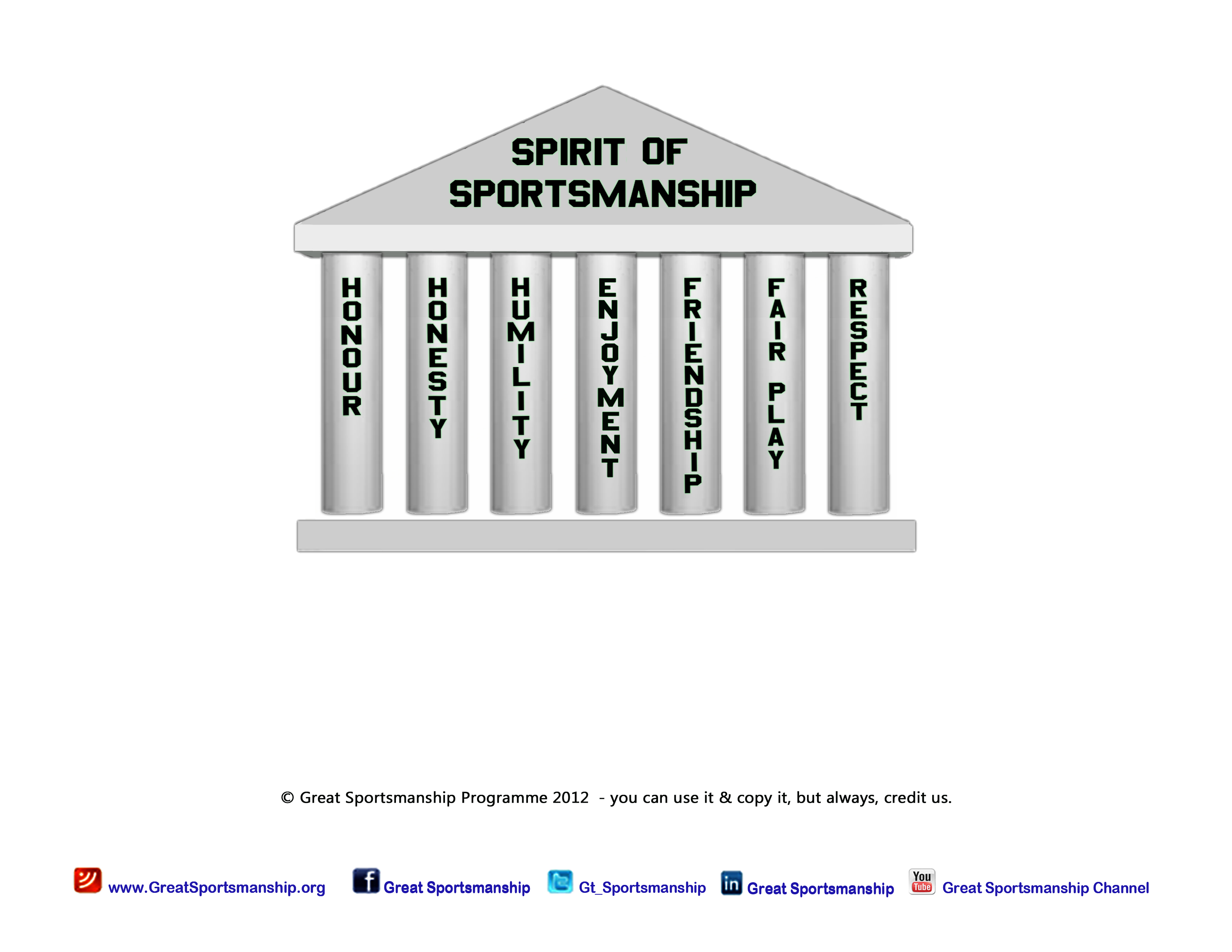 Poster showing the The 7 Pillars of Sportsmanship include Enjoyment.